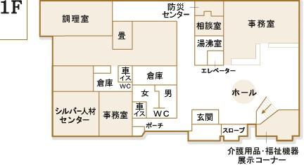 益子町福祉センター1階マップ